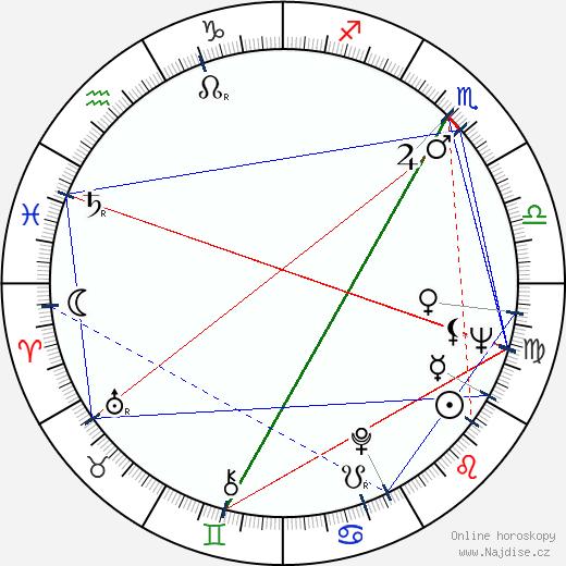 Oleg Tabakov wikipedie wiki 2020, 2021 horoskop