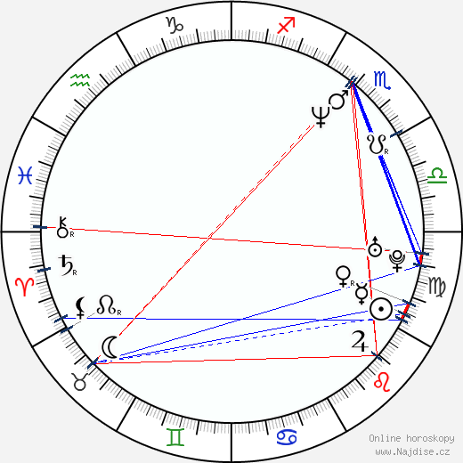 Oleg Taktarov wikipedie wiki 2018, 2019 horoskop