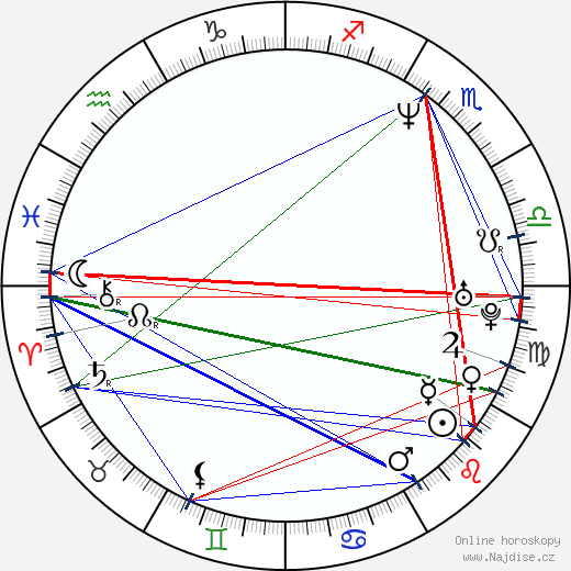 Olga Dabrowská wikipedie wiki 2018, 2019 horoskop