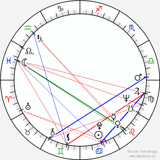 Olga Havlová wikipedie wiki 2018, 2019 horoskop