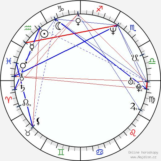 Olga Kabo wikipedie wiki 2017, 2018 horoskop