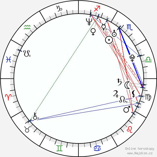Olga Kurylenko wikipedie wiki 2020, 2021 horoskop