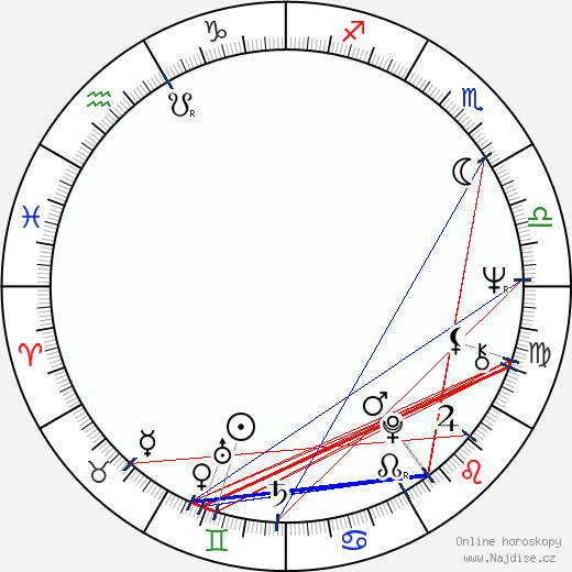 Oľga Šalagová wikipedie wiki 2019, 2020 horoskop