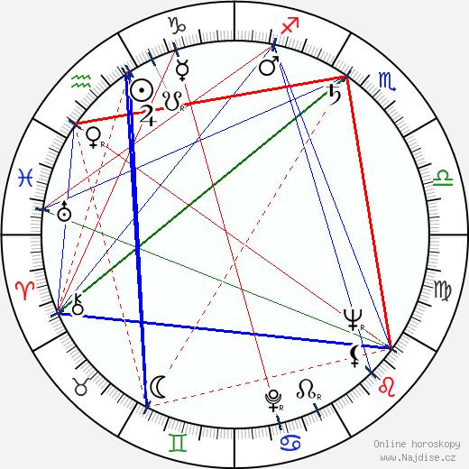 Olga Schmidtová wikipedie wiki 2020, 2021 horoskop