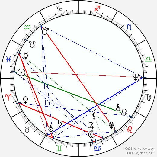 Olga Schoberová wikipedie wiki 2017, 2018 horoskop