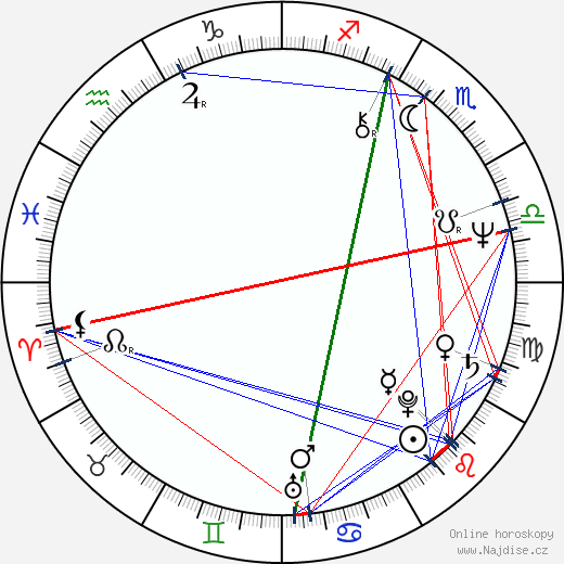 Olga Sommerová wikipedie wiki 2017, 2018 horoskop