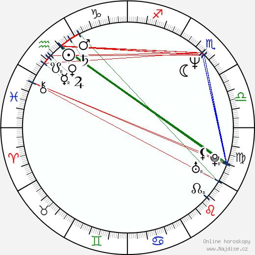 Olga Tokarczuk wikipedie wiki 2018, 2019 horoskop