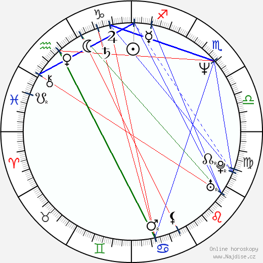 Olga Želenská-Drápalová wikipedie wiki 2020, 2021 horoskop