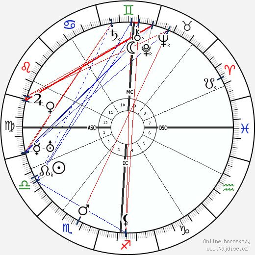 Oliver-Gilbert Leroy wikipedie wiki 2018, 2019 horoskop