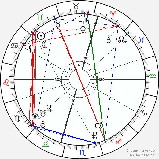 Oliver Kahn wikipedie wiki 2019, 2020 horoskop
