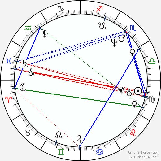 Oliver Kalkofe wikipedie wiki 2019, 2020 horoskop
