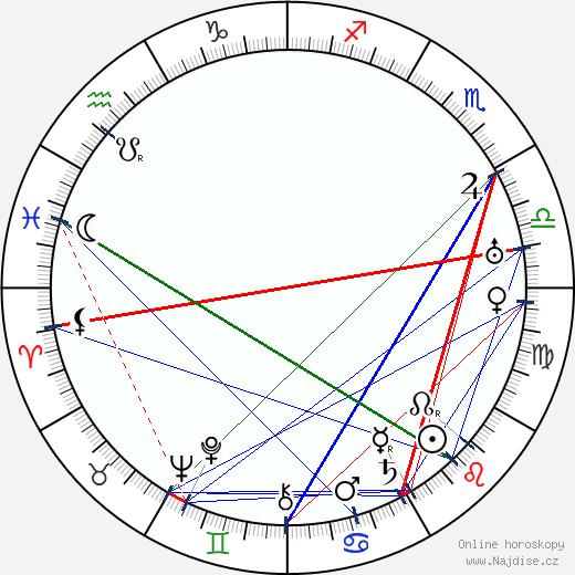 Oliver Wallace wikipedie wiki 2018, 2019 horoskop