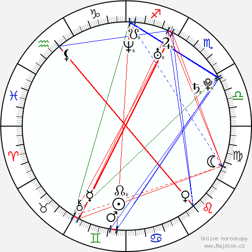 Olivia Hack wikipedie wiki 2018, 2019 horoskop