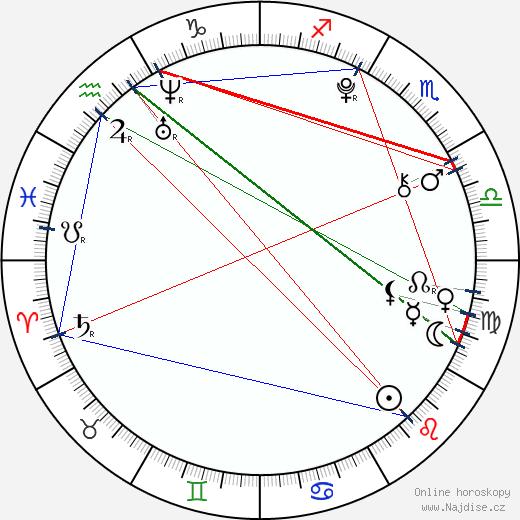 Olivia Holt wikipedie wiki 2019, 2020 horoskop