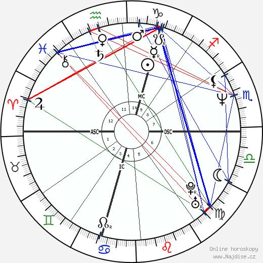 Olivier Baroux wikipedie wiki 2017, 2018 horoskop