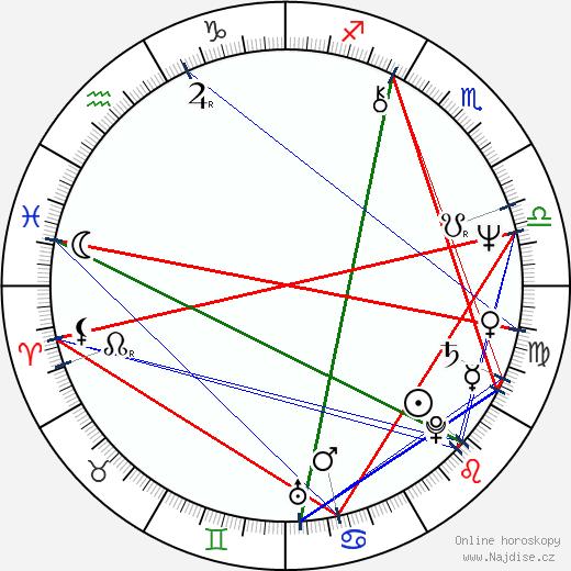 Olivier de Funès wikipedie wiki 2018, 2019 horoskop