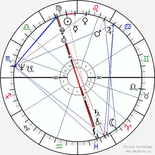 Olivier Panis wikipedie wiki 2018, 2019 horoskop