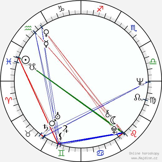 Oliviero Toscani wikipedie wiki 2018, 2019 horoskop