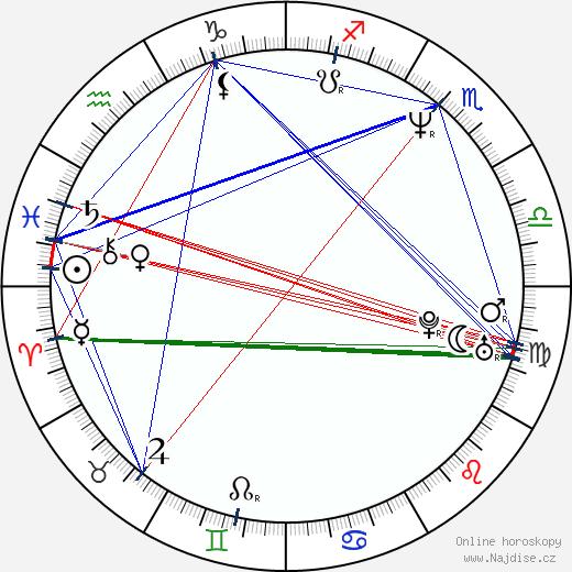 Olli Saarela wikipedie wiki 2017, 2018 horoskop