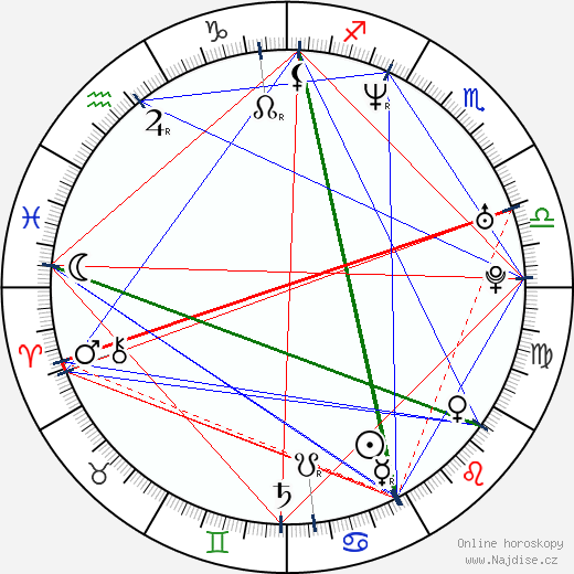 Omar Epps wikipedie wiki 2018, 2019 horoskop