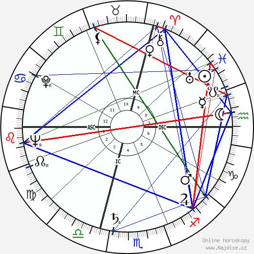 Omero Tognon wikipedie wiki 2018, 2019 horoskop