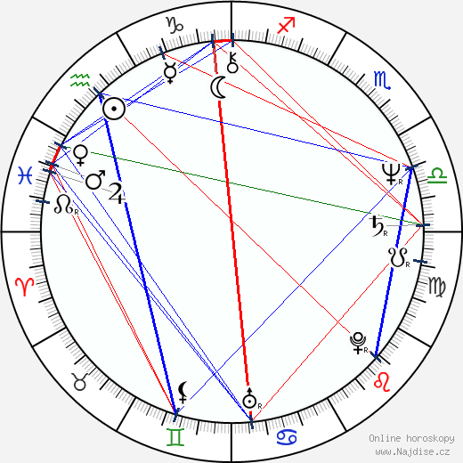 Ondřej Hejma wikipedie wiki 2018, 2019 horoskop
