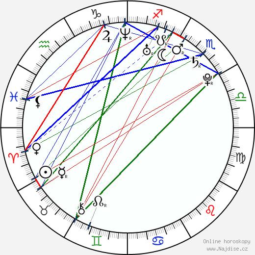 Ondřej Němec wikipedie wiki 2019, 2020 horoskop