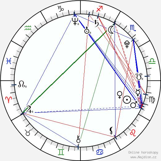 Ondřej Pavelec wikipedie wiki 2020, 2021 horoskop