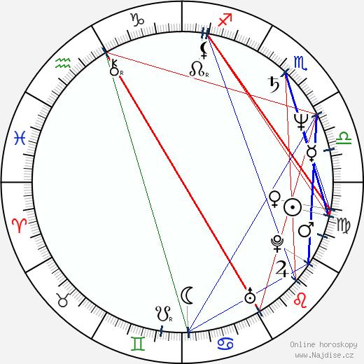 Ondřej Pavelka wikipedie wiki 2019, 2020 horoskop
