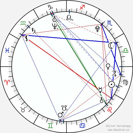 Ondřej Rychlý wikipedie wiki 2019, 2020 horoskop