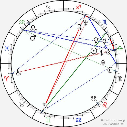 Ondřej Sokol wikipedie wiki 2020, 2021 horoskop