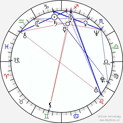 Ondřej Trojan wikipedie wiki 2018, 2019 horoskop