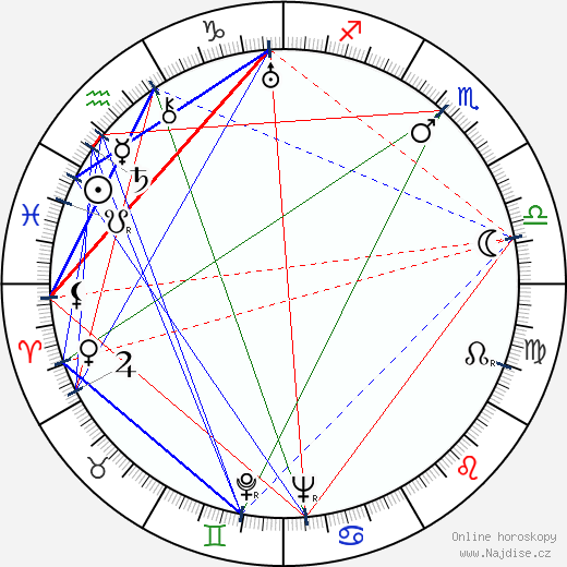 Onni Elo wikipedie wiki 2018, 2019 horoskop