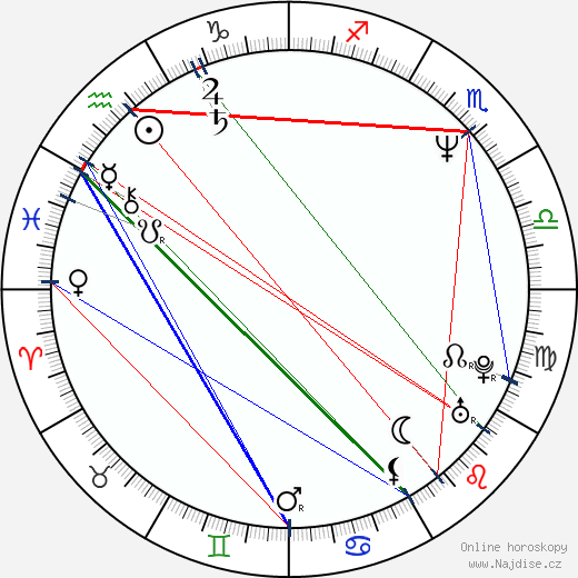 Oren Koules wikipedie wiki 2019, 2020 horoskop
