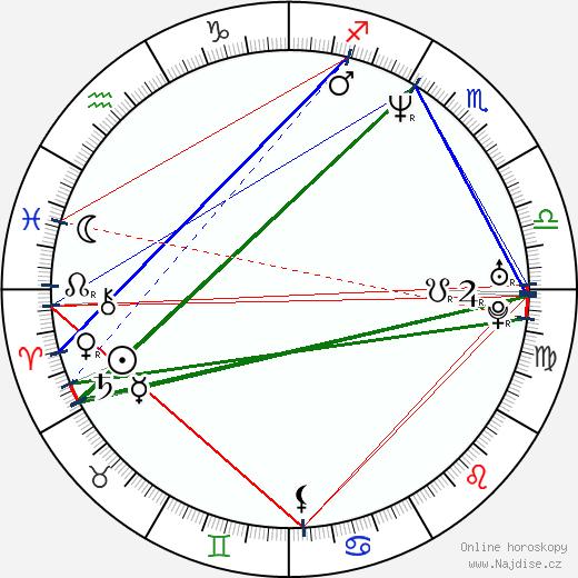 Oren Sarch wikipedie wiki 2018, 2019 horoskop