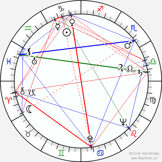 Orhan Asena wikipedie wiki 2018, 2019 horoskop