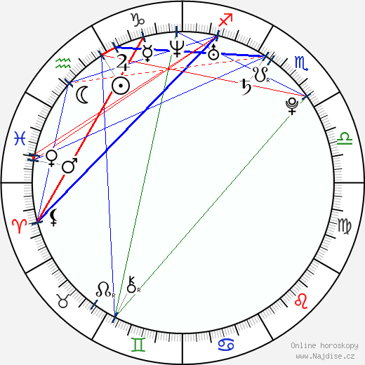 Orianthi wikipedie wiki 2017, 2018 horoskop