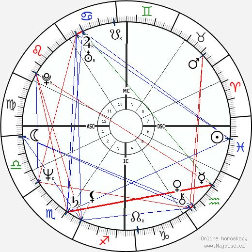 Ornella Muti wikipedie wiki 2020, 2021 horoskop