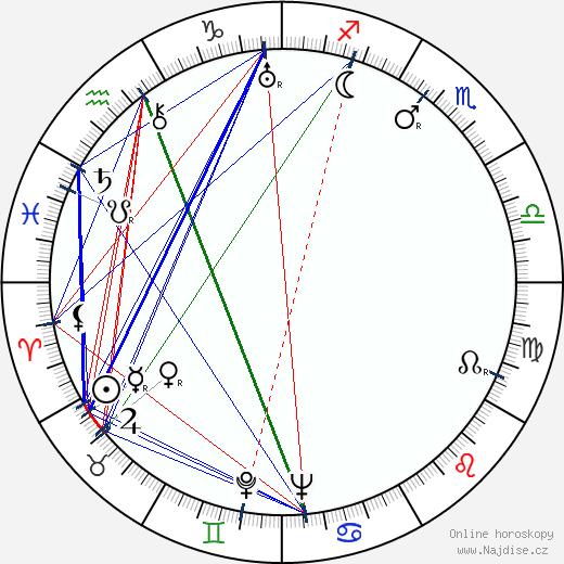 Orvo Saarikivi wikipedie wiki 2018, 2019 horoskop