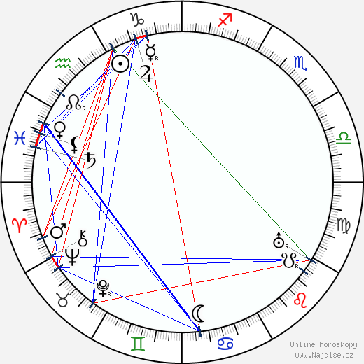 Oscar Apfel wikipedie wiki 2019, 2020 horoskop