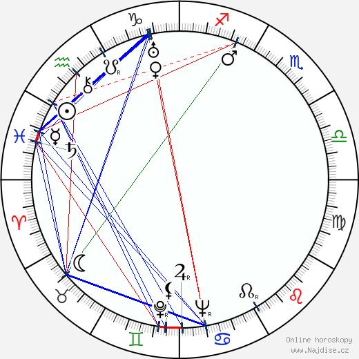 Oscar Brodney wikipedie wiki 2018, 2019 horoskop