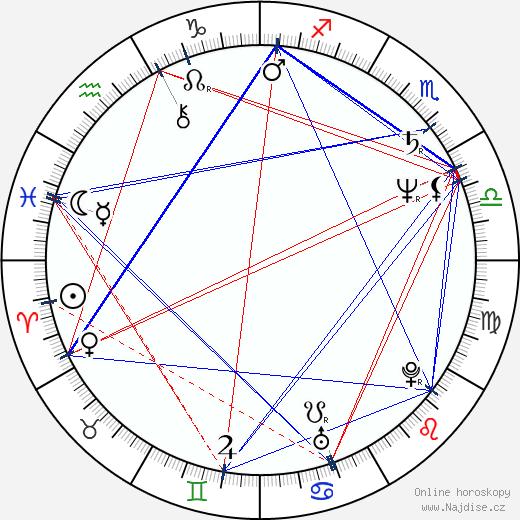 Óscar Ladoire wikipedie wiki 2018, 2019 horoskop