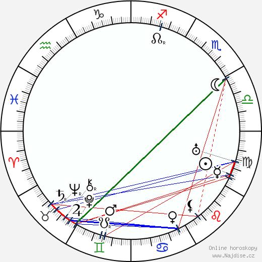 Oscar Sabo wikipedie wiki 2017, 2018 horoskop