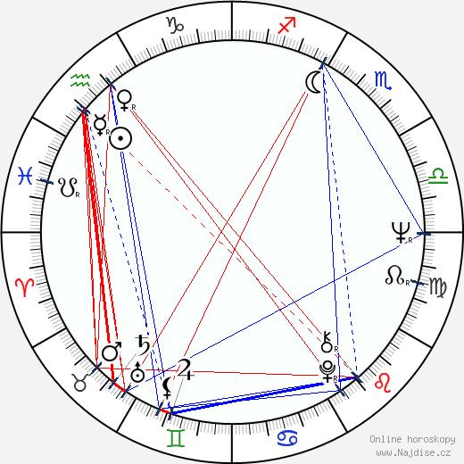 Oskar Gottlieb wikipedie wiki 2019, 2020 horoskop