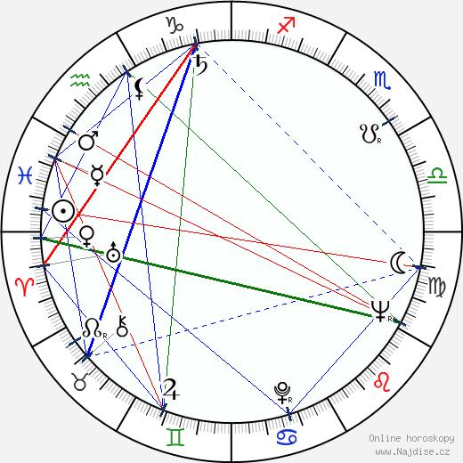 Oskar Hák wikipedie wiki 2019, 2020 horoskop