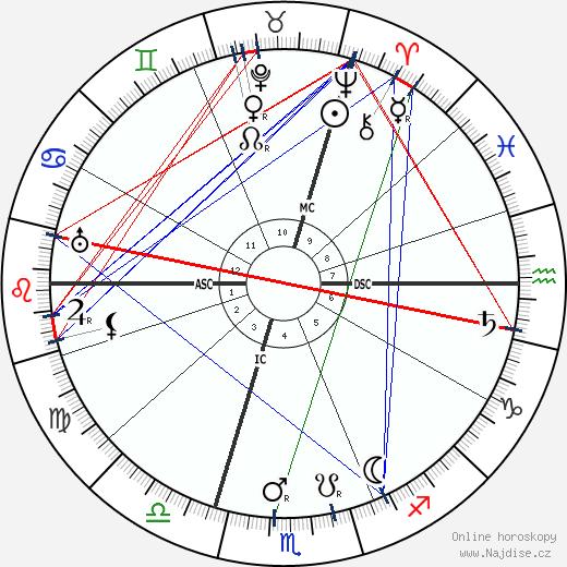 Oskar Schmitz wikipedie wiki 2018, 2019 horoskop