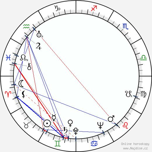 Osmo Saarnio wikipedie wiki 2018, 2019 horoskop