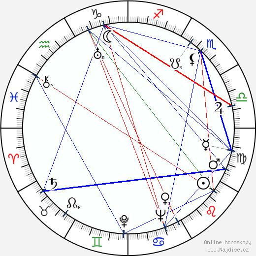 Ossi Aalto wikipedie wiki 2018, 2019 horoskop
