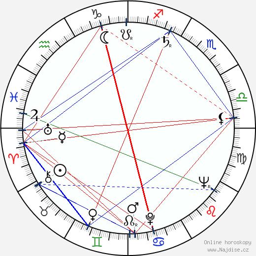 Ossi Runne wikipedie wiki 2017, 2018 horoskop