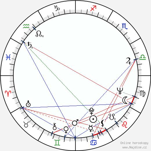 Ossi Taivainen wikipedie wiki 2018, 2019 horoskop